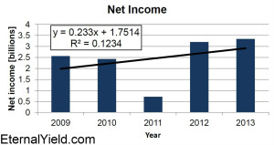 munich_re_net_income_v1