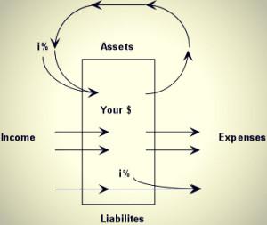 cash_flows